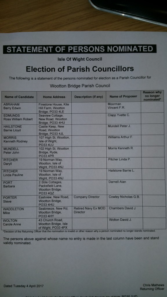 IOW Parish Nominees