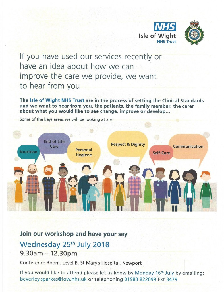 NHS Consultation